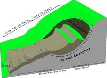 thumb_glissement_de_terrain