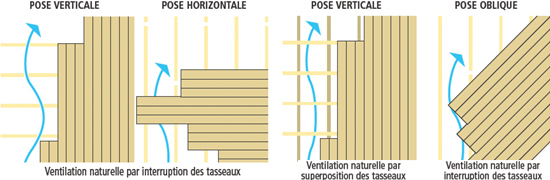 bardage bois, ventilation par lame d'air