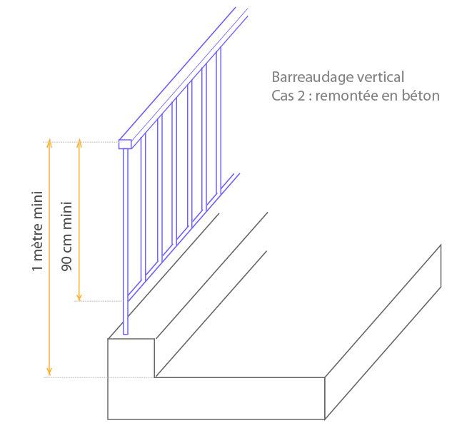 hauteur rambarde terrasse garde corps inox with hauteur rambarde terrasse interesting hauteur. Black Bedroom Furniture Sets. Home Design Ideas