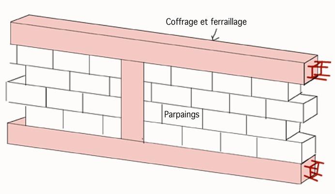 regle construire mur soutenement