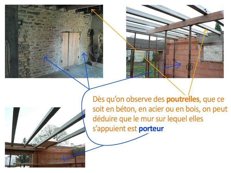 Mur Porteur Ou Pas Quelques Astuces Anco Bureau De Controle