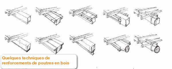 renforcement-poutre-600x241