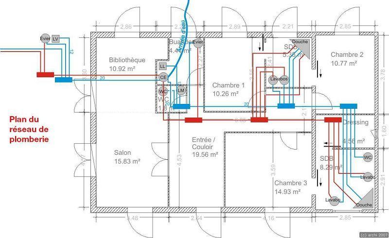 Quel Tube Per Utiliser Conseils De Plombier